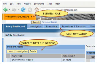 WorkSafe Suite User Interface